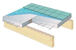 Hebel Power Floor System